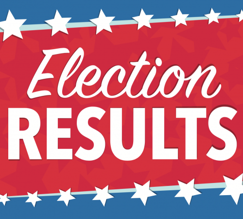 Elections Results
