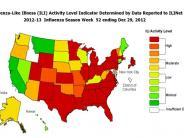Influenza-Like Illness Activity