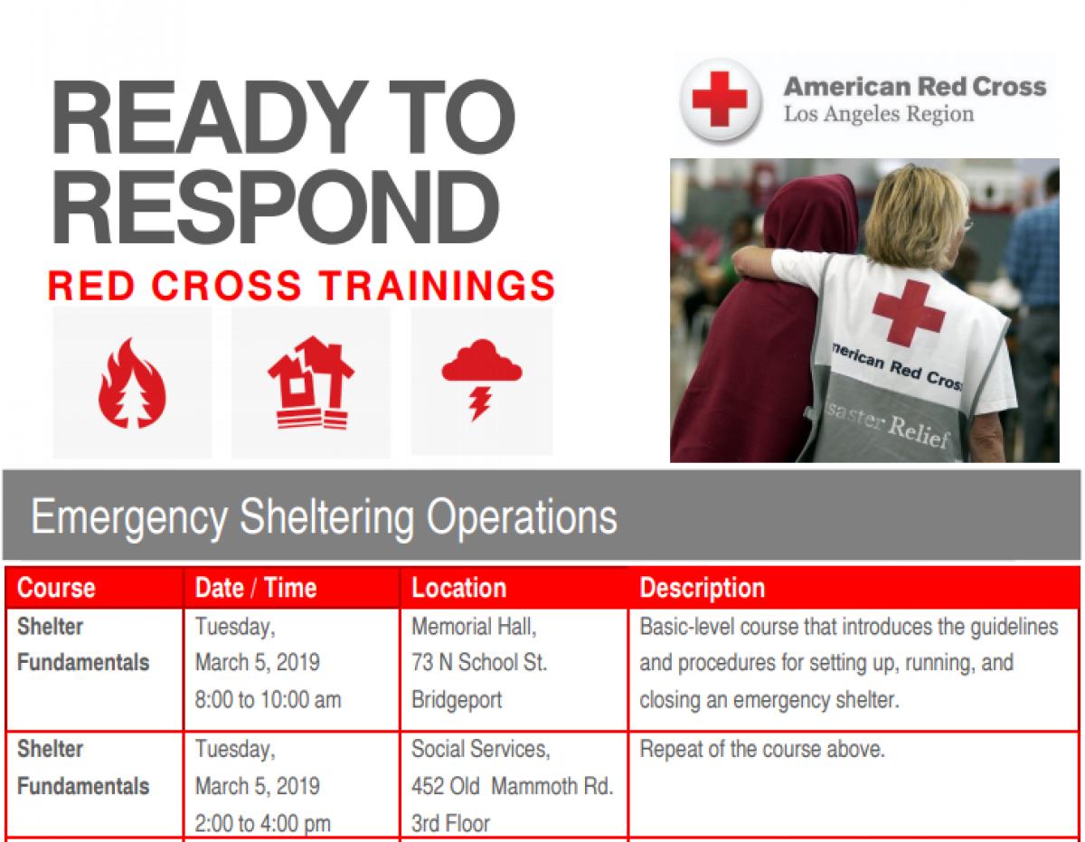 RC Shelter Training